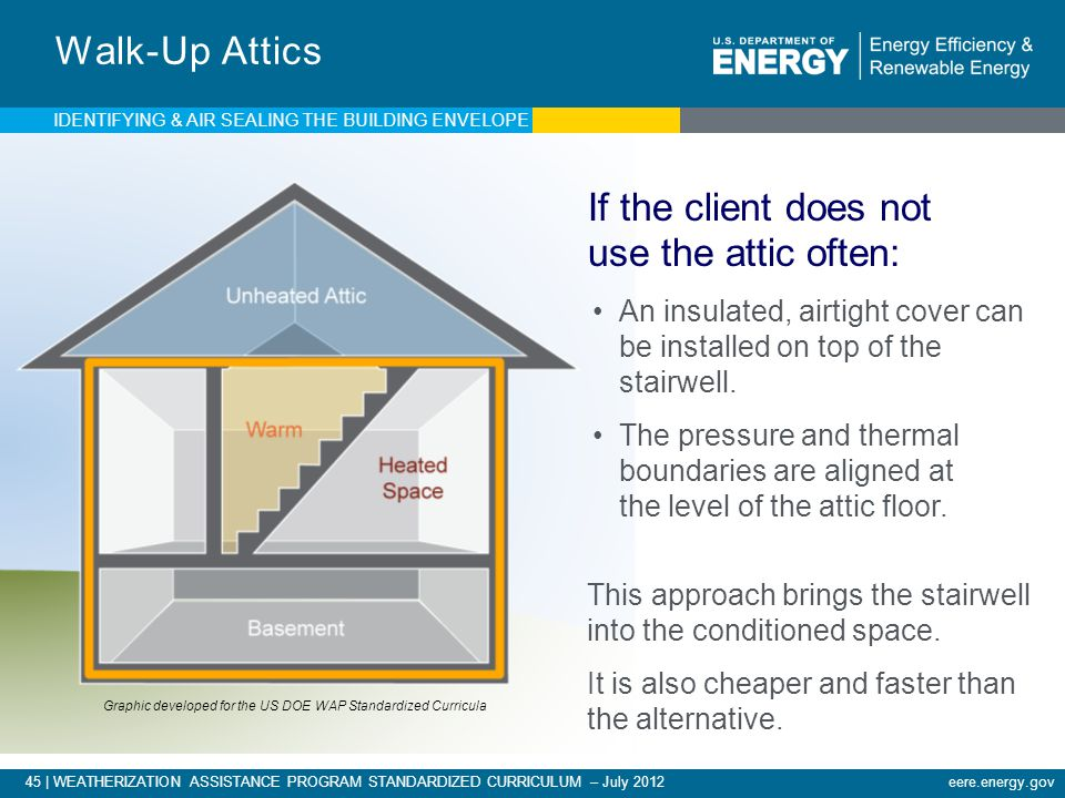 If the client does not use the attic often: