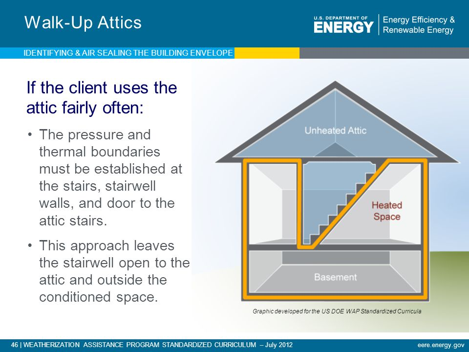 If the client uses the attic fairly often: