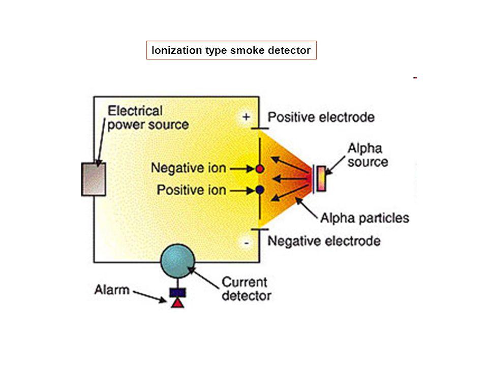 Ionization type smoke detector