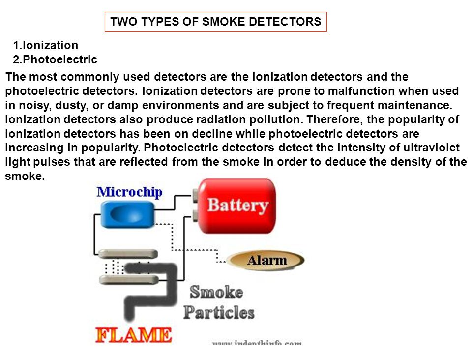 TWO TYPES OF SMOKE DETECTORS