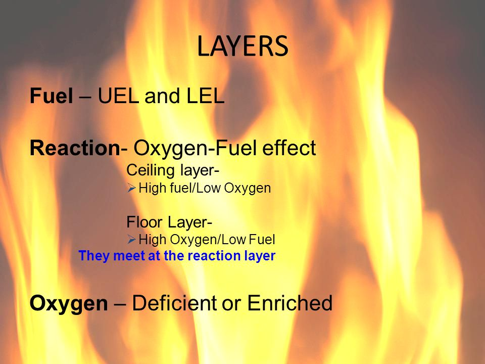 LAYERS Fuel – UEL and LEL Reaction- Oxygen-Fuel effect