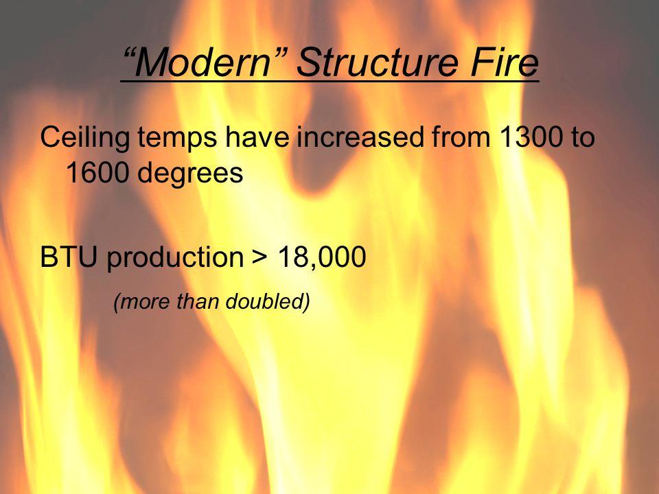 Modern Structure Fire