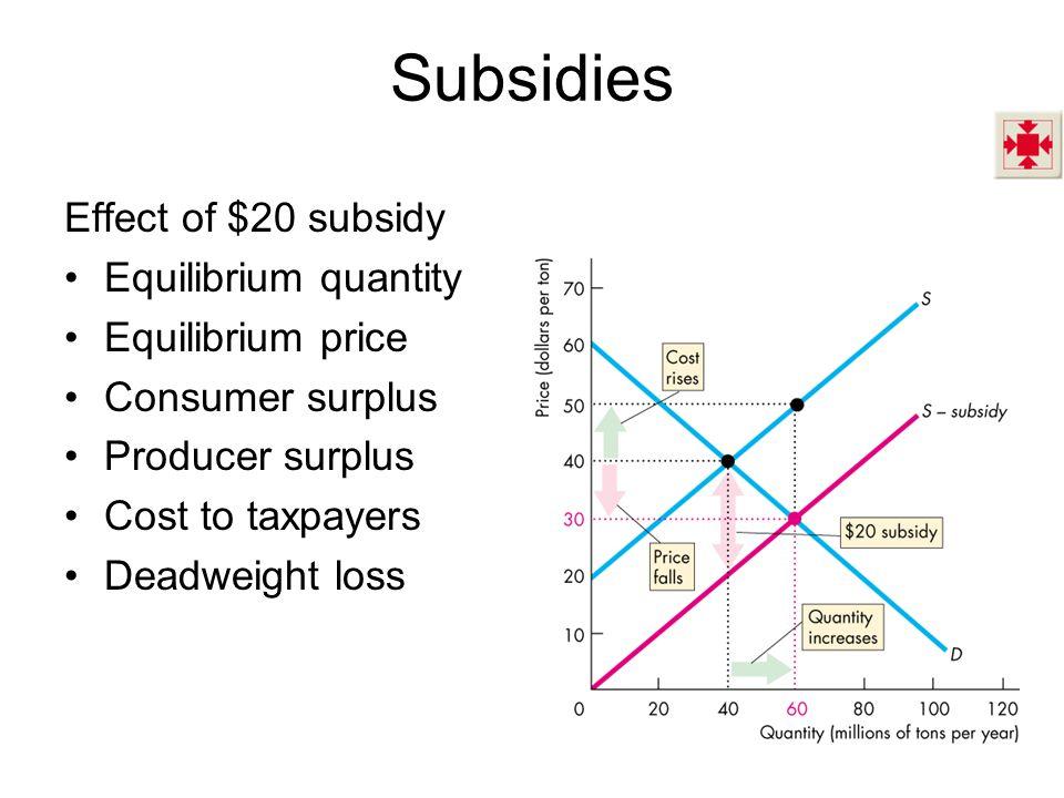 Subsidies Effect of $20 subsidy Equilibrium quantity Equilibrium price