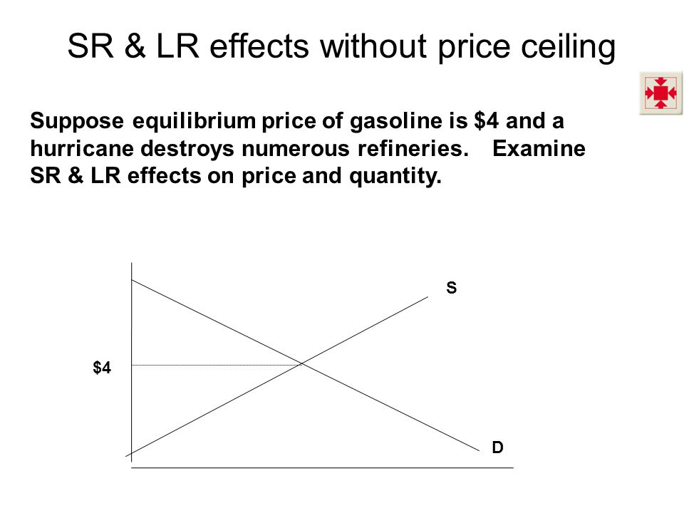 SR & LR effects without price ceiling