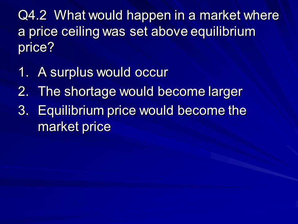 Q4.2 What would happen in a market where a price ceiling was set above equilibrium price