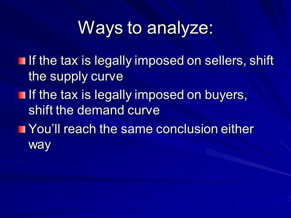 Ways to analyze: If the tax is legally imposed on sellers, shift the supply curve. If the tax is legally imposed on buyers, shift the demand curve.
