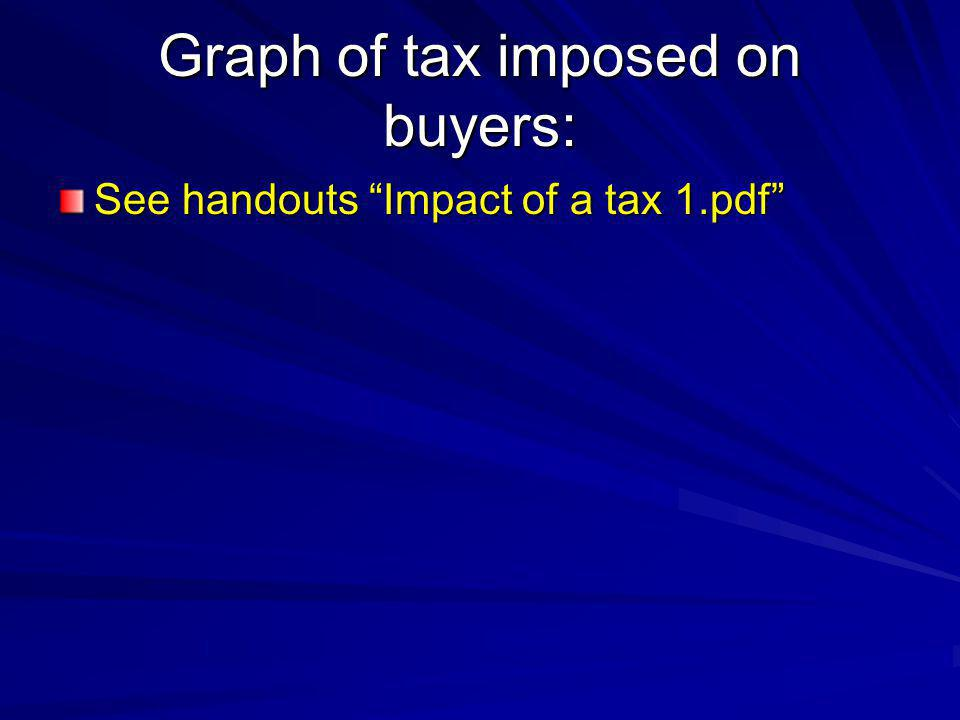 Graph of tax imposed on buyers: