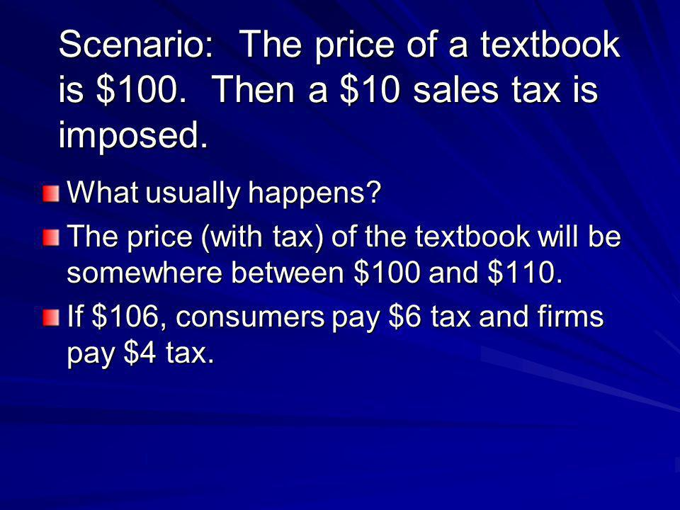 Scenario: The price of a textbook is $100