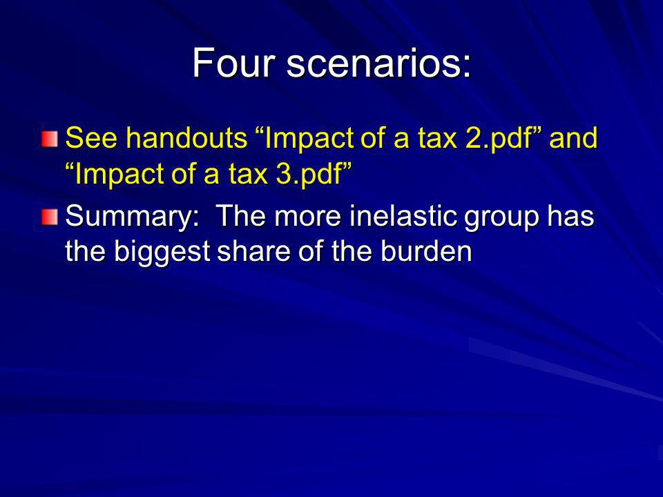 Four scenarios: See handouts Impact of a tax 2.pdf and Impact of a tax 3.pdf