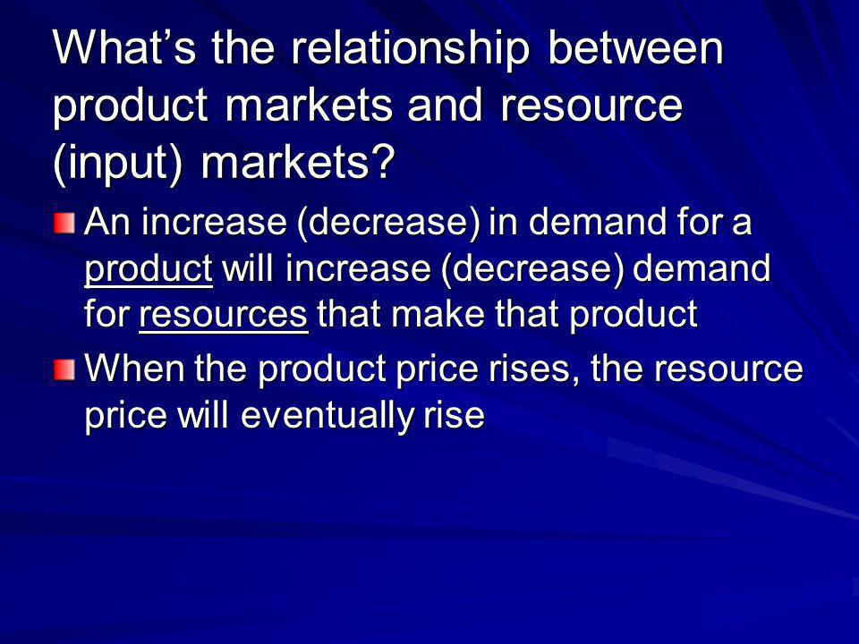 What's the relationship between product markets and resource (input) markets