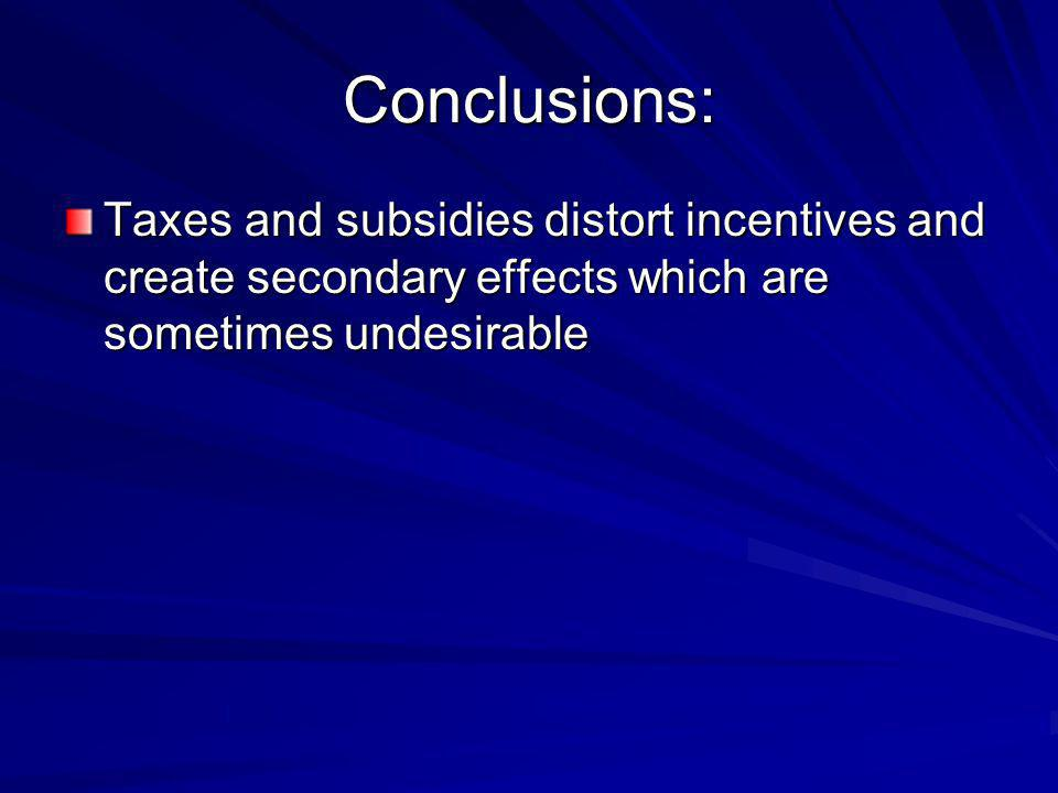 Conclusions: Taxes and subsidies distort incentives and create secondary effects which are sometimes undesirable.