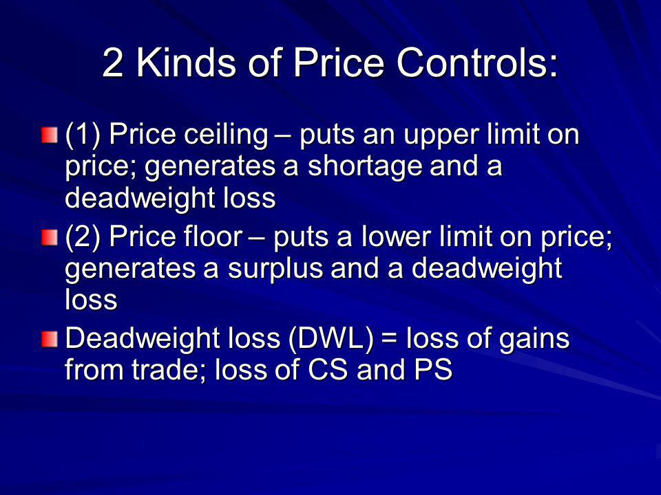 2 Kinds of Price Controls: