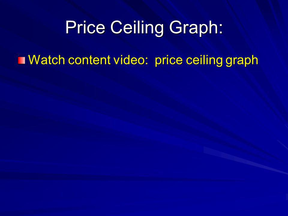 Price Ceiling Graph: Watch content video: price ceiling graph