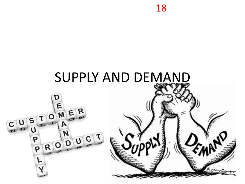 18 SUPPLY AND DEMAND