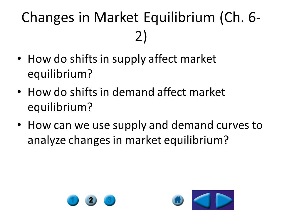 Changes in Market Equilibrium (Ch. 6-2)