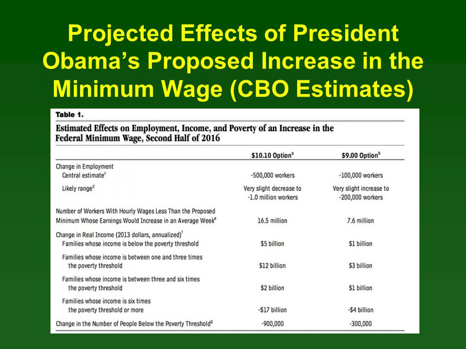Projected Effects of President Obama's Proposed Increase in the Minimum Wage (CBO Estimates)
