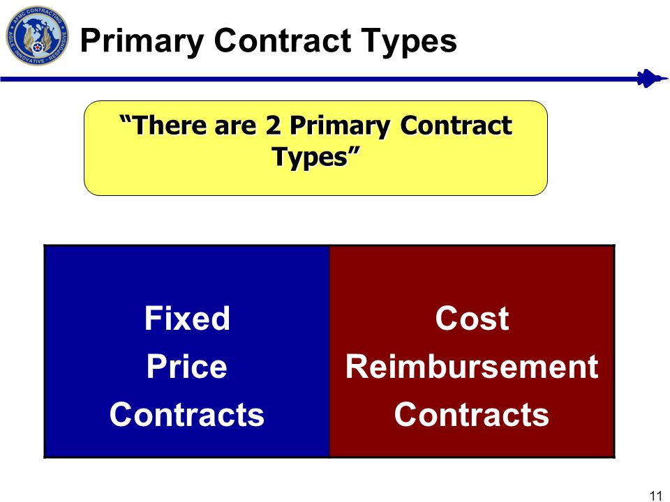 Primary Contract Types