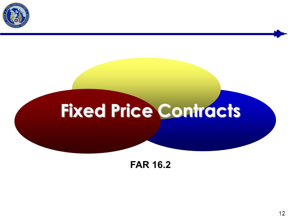 Fixed Price Contracts FAR 16.2