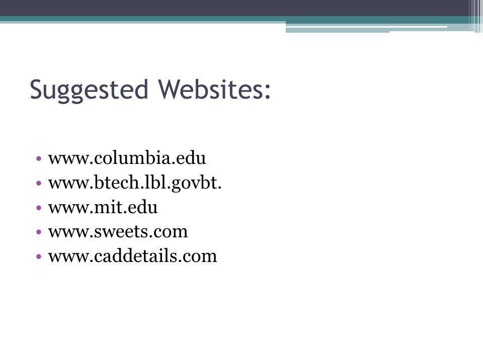 Suggested Websites: www.columbia.edu www.btech.lbl.govbt. www.mit.edu