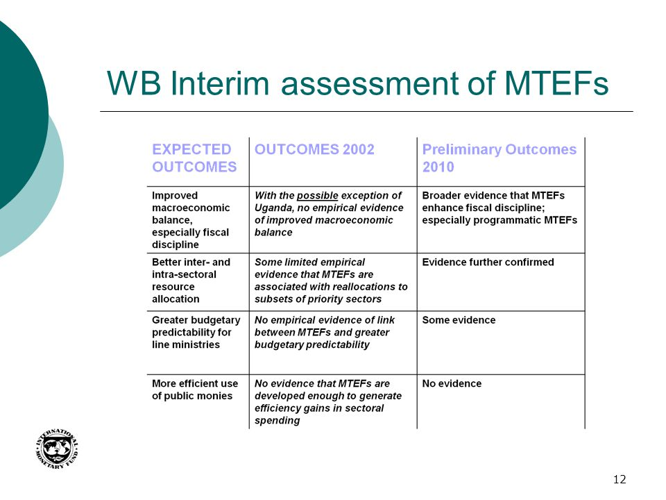WB Interim assessment of MTEFs