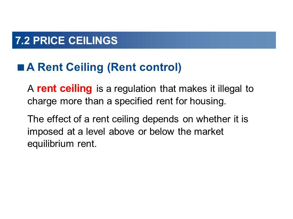 A Rent Ceiling (Rent control)