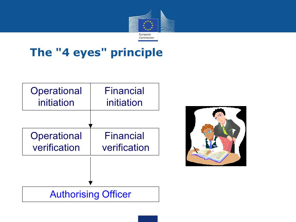 The 4 eyes principle Authorising Officer Operational verification