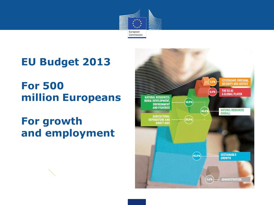 EU Budget 2013 For 500 million Europeans For growth and employment
