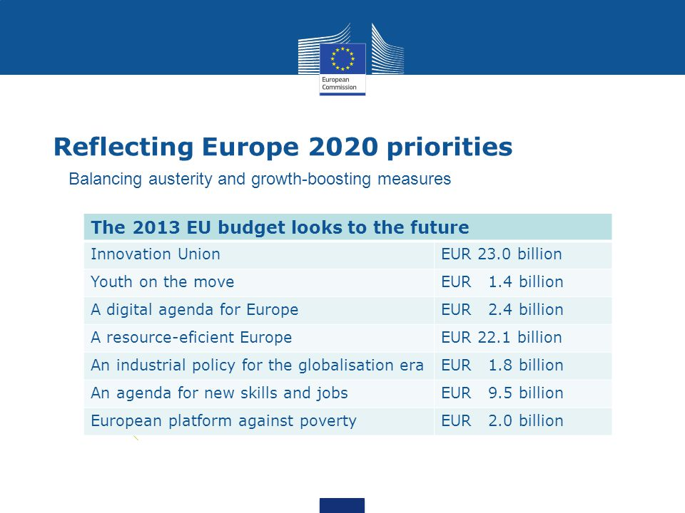 Reflecting Europe 2020 priorities