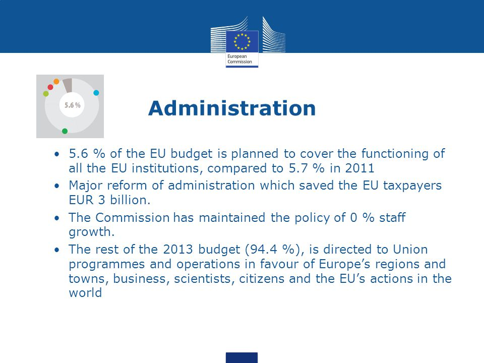 Administration 5.6 % of the EU budget is planned to cover the functioning of all the EU institutions, compared to 5.7 % in 2011.
