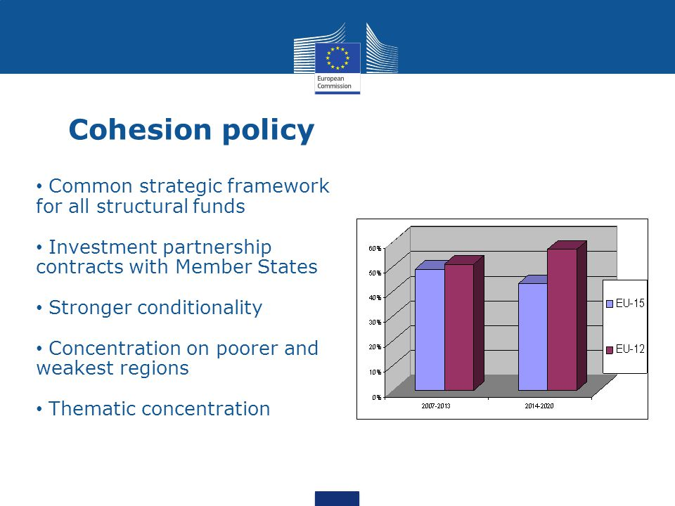 Cohesion policy Common strategic framework for all structural funds