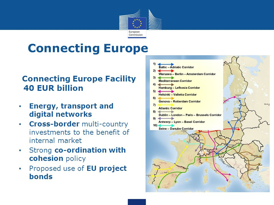 Connecting Europe Connecting Europe Facility 40 EUR billion