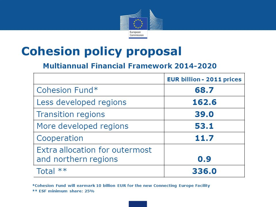 Cohesion policy proposal