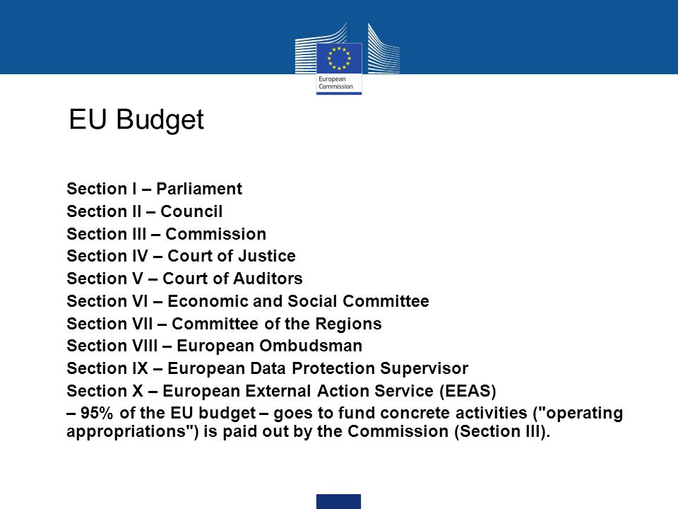 EU Budget Section I – Parliament Section II – Council