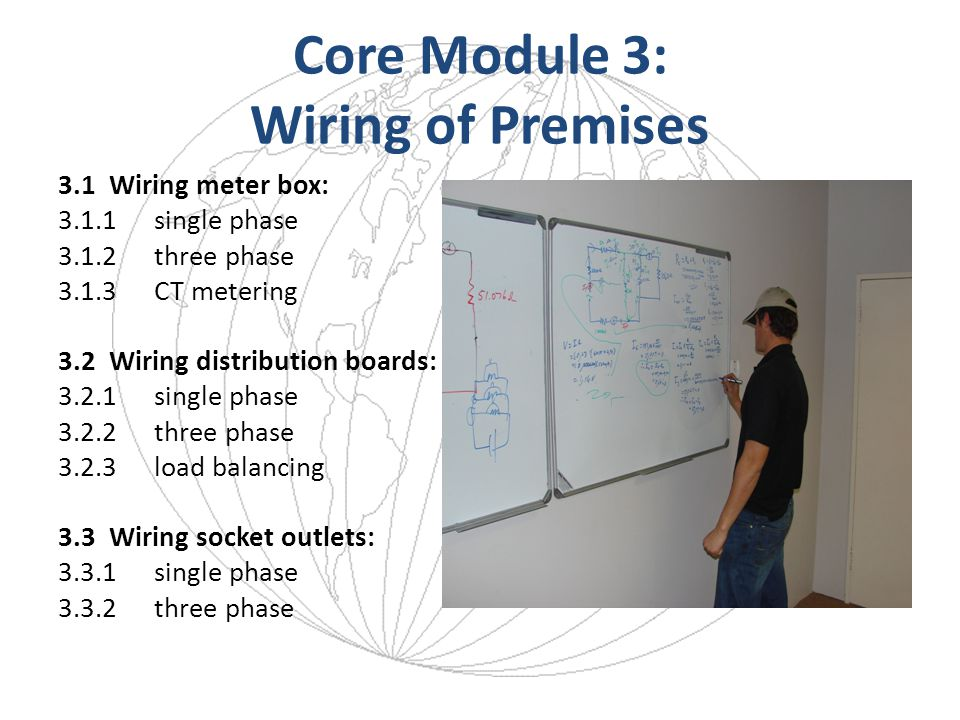 Core Module 3: Wiring of Premises