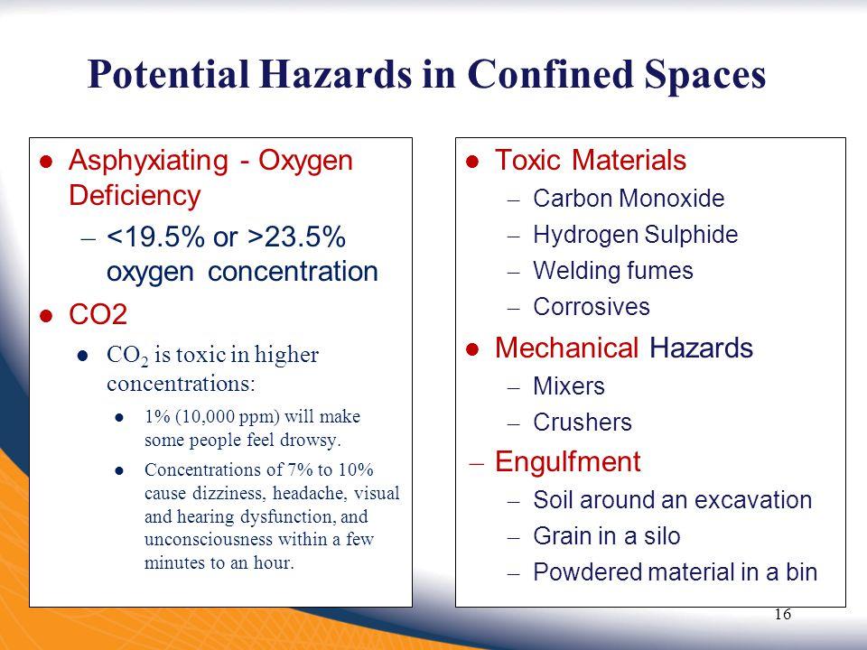 Potential Hazards in Confined Spaces