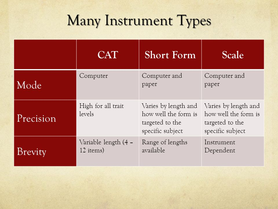 Many Instrument Types CAT Short Form Scale Mode Precision Brevity