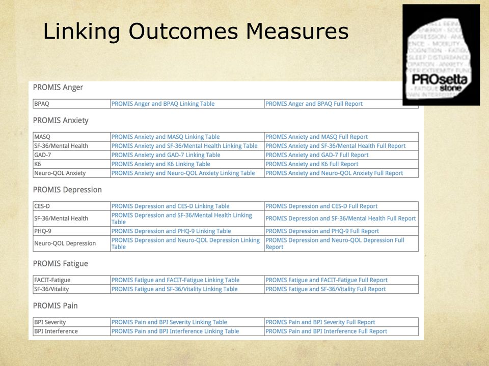 Linking Outcomes Measures