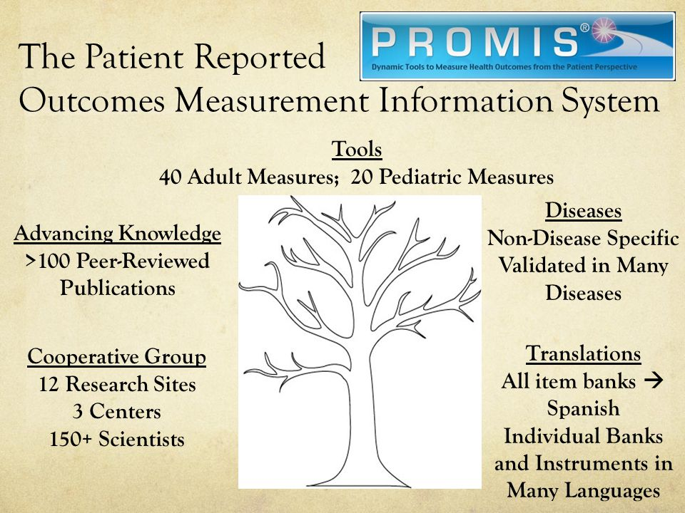 The Patient Reported Outcomes Measurement Information System