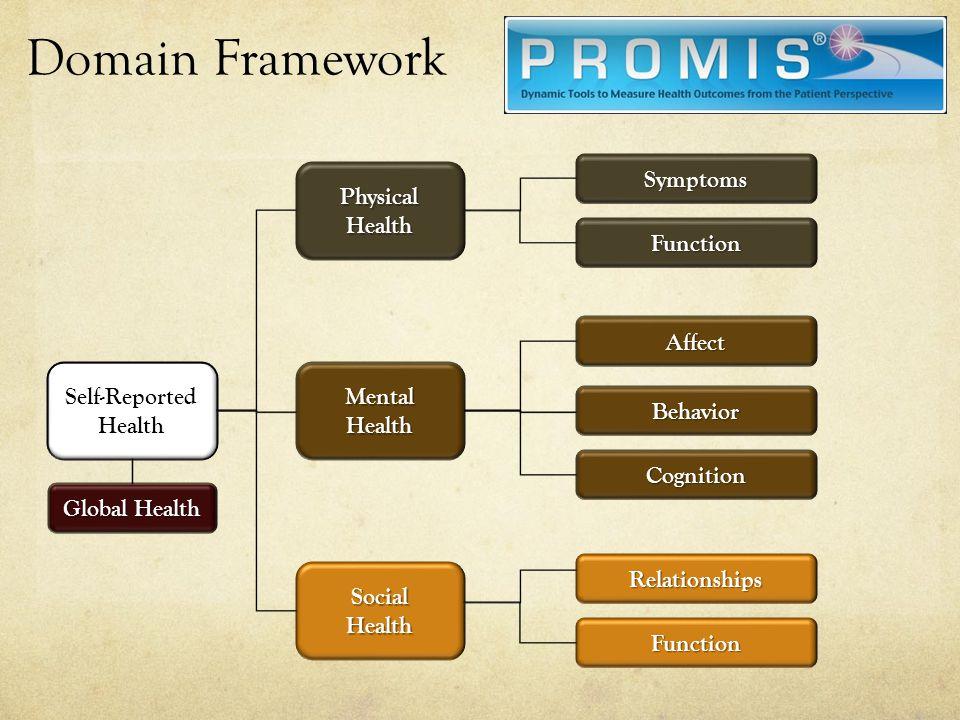 Domain Framework Symptoms Physical Health Function Affect