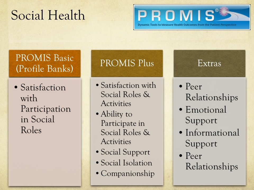 PROMIS Basic (Profile Banks)