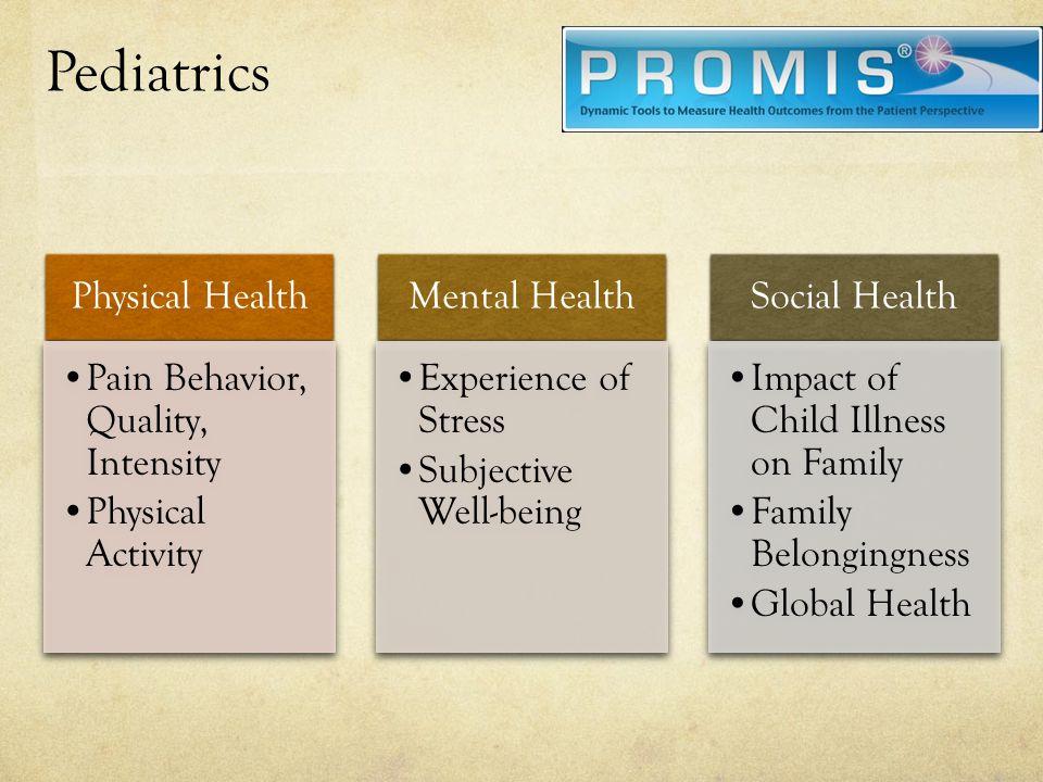 Pediatrics Physical Health Pain Behavior, Quality, Intensity