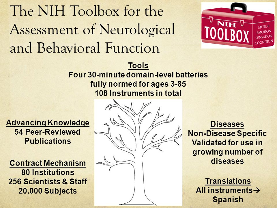 The NIH Toolbox for the Assessment of Neurological and Behavioral Function