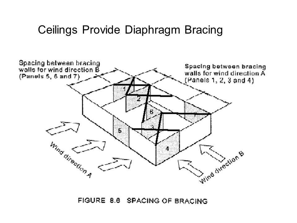 Ceilings Provide Diaphragm Bracing