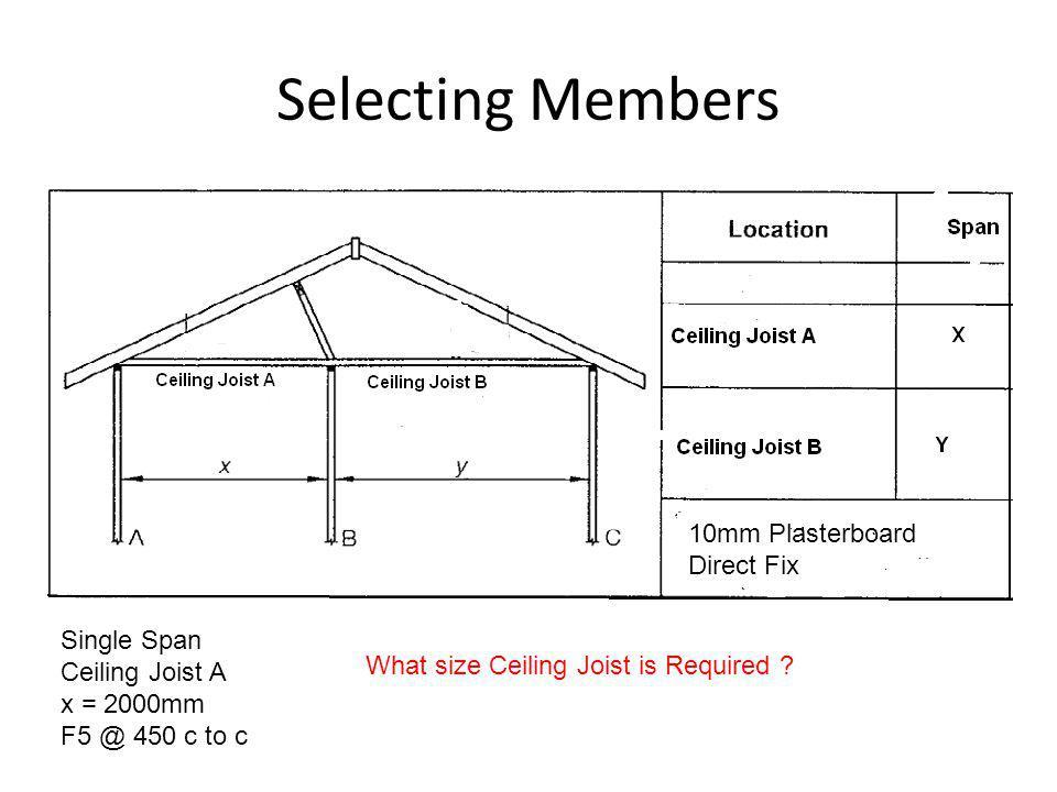 Selecting Members 10mm Plasterboard Direct Fix Single Span