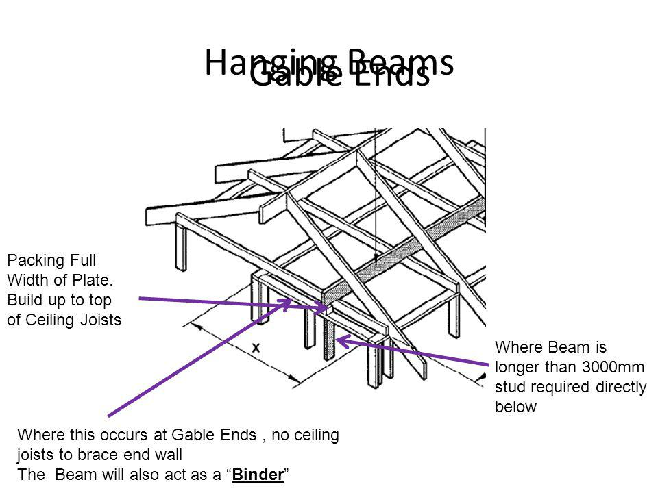 Hanging Beams Gable Ends