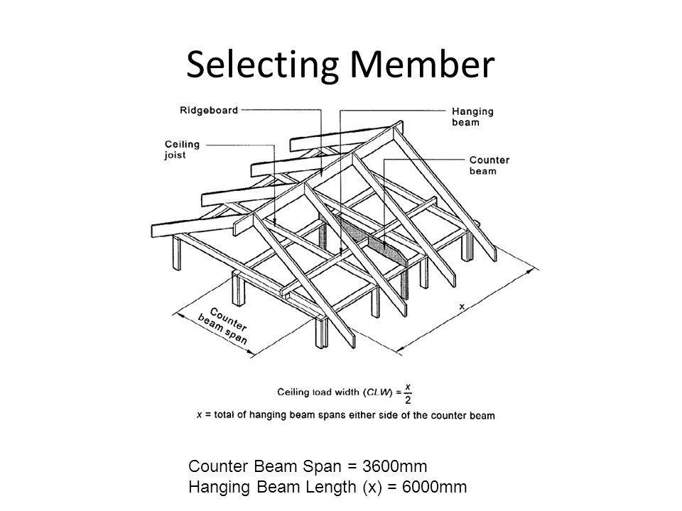 Selecting Member Counter Beam Span = 3600mm