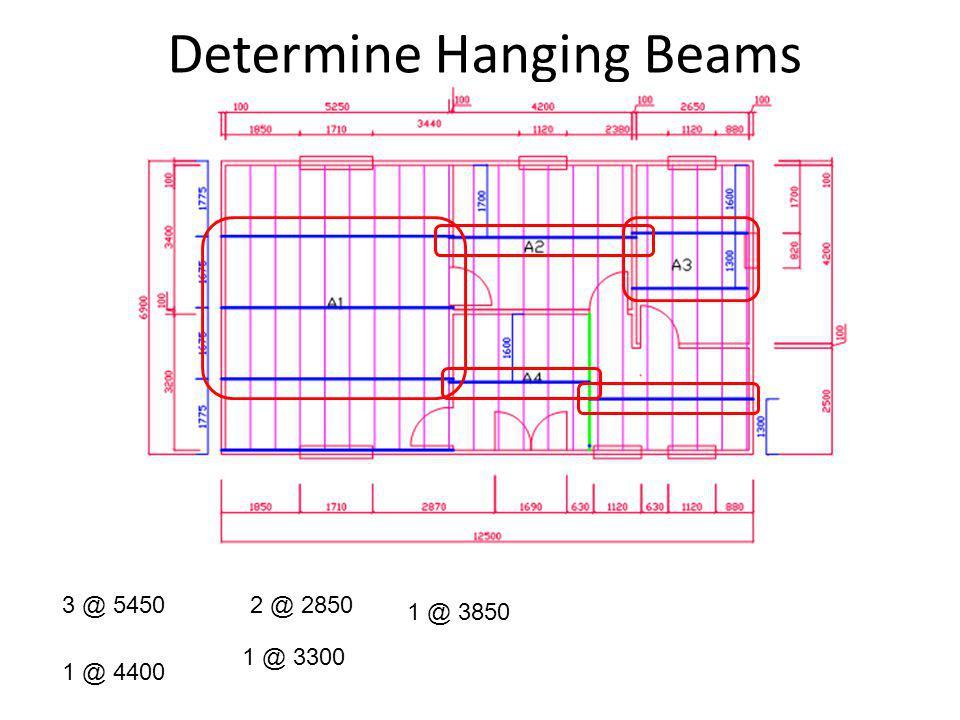 Determine Hanging Beams