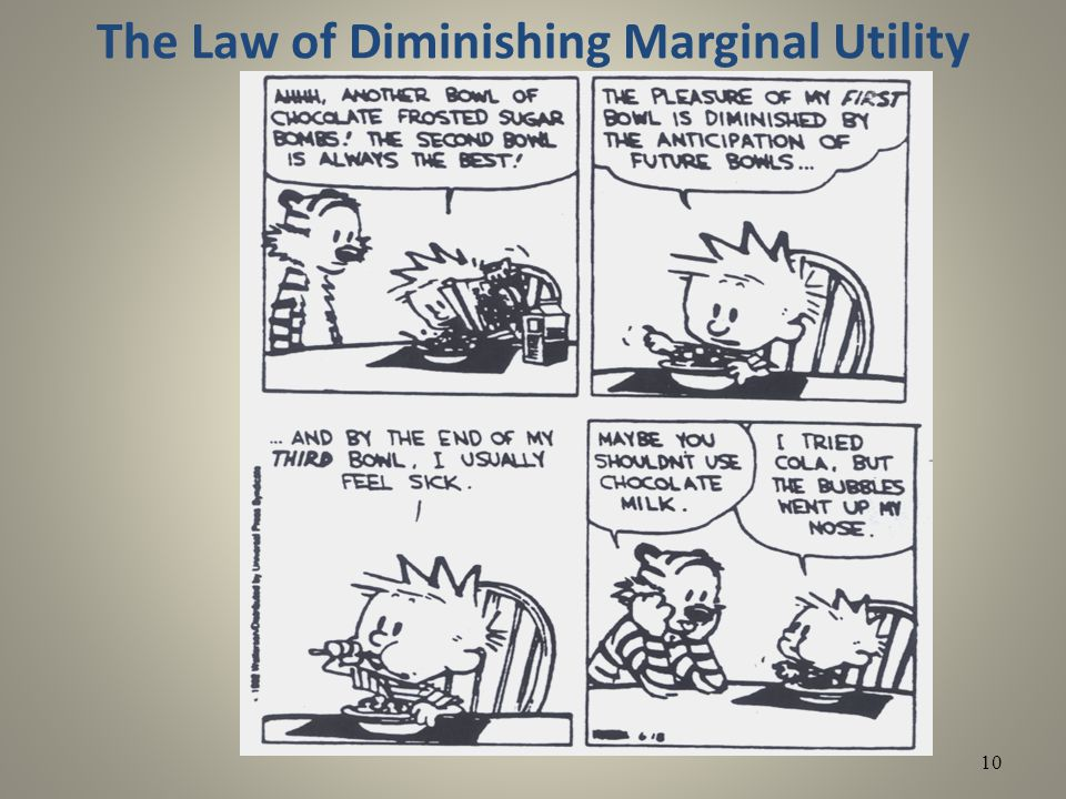 The Law of Diminishing Marginal Utility