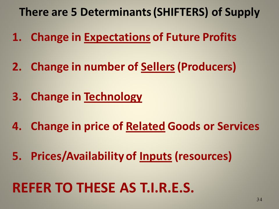 There are 5 Determinants (SHIFTERS) of Supply