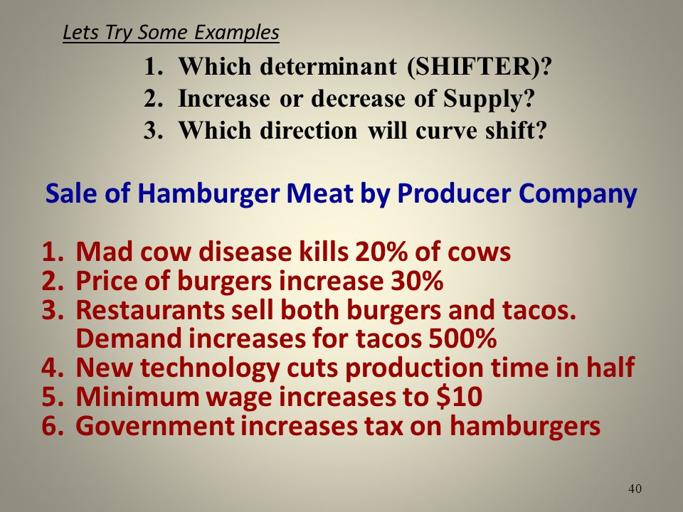 Sale of Hamburger Meat by Producer Company